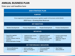 Annual Business Plan PPT Slide 14