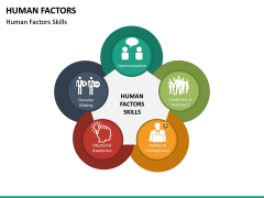 Human Factors PPT Slide 16