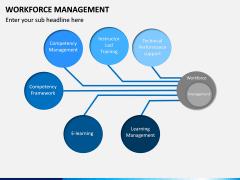 Workforce Management PPT Slide 10