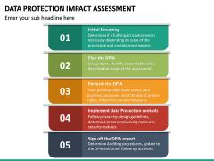 Data Protection Impact Assessment (DPIA) PPT Slide 21