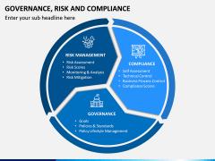 Governance, Risk and Compliance PPT Slide 9