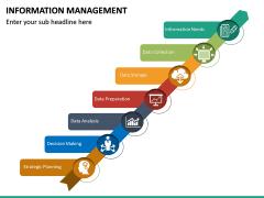 Information Management PPT Slide 19