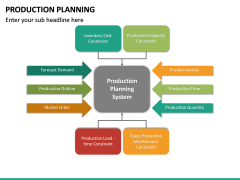 Production Planning PPT Slide 39