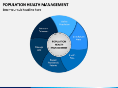 Population Health Management PPT Slide 2