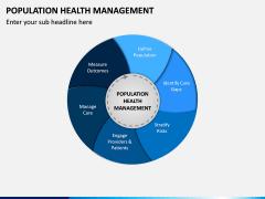 Population Health Management PPT Slide 2