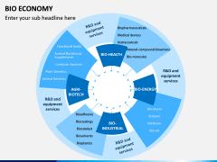 Bio Economy PPT Slide 8