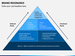Brand Resonance PPT Slide 5