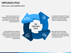 Virtuous Cycle PPT Slide 10