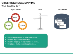 Object Relational Mapping PPT slide 25