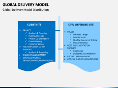 Global Delivery Model PPT Slide 14