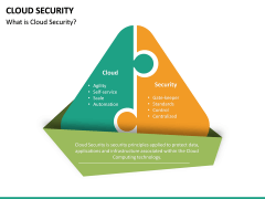Cloud Security PPT Slide 18