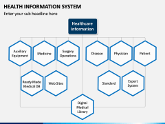 Health Information System PPT slide 11