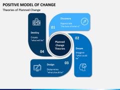 Positive Model of Change PPT Slide 3