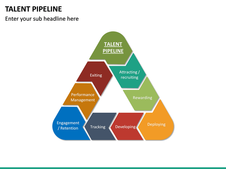 talent pipeline ppt slide 16