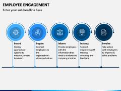 Employee Engagement PPT Slide 14