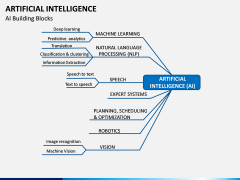 Artificial Intelligence PPT slide 3