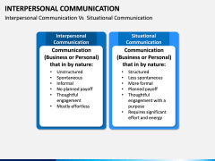 Interpersonal Communication PPT Slide 13