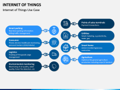 Internet of Things (IOT) PPT Slide 17