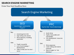 Search engine marketing PPT slide 3