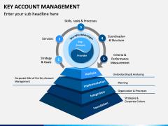 Key Account Management PPT Slide 13