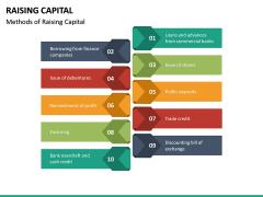 Raising Capital PPT Slide 24