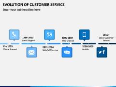 Evolution of Customer Service PPT Slide 5