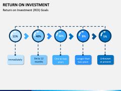 Return on Investment PPT Slide 4