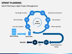 Sprint Planning PPT Slide 13