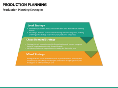 Production Planning PPT Slide 34
