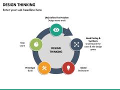 Design Thinking PPT Slide 34