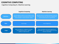 Cognitive Computing PPT Slide 13