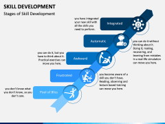 Skill Development PPT slide 4