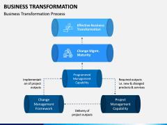 Business Transformation PPT Slide 5