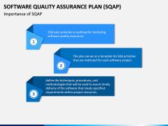 Software Quality Assurance Plan (SQAP) PPT Slide 7