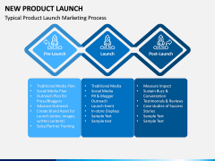 New Product Launch PPT Slide 4