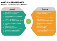 Coaching and Feedback PPT Slide 26