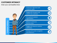 Customer Intimacy PPT Slide 2
