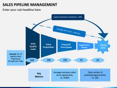 Sales Pipeline Management PPT Slide 9