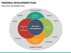 Personal Development Plan PPT Slide 25