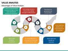 Value Analysis PPT Slide 31