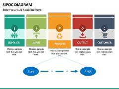 SIPOC diagram PPT slide 21