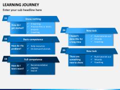 Learning Journey PPT Slide 7