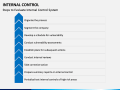 Internal Control PPT slide 10