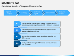 Source to Pay PPT Slide 9