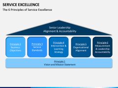 Service Excellence PPT Slide 2