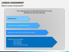 Career Assessment PPT Slide 1