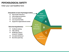 Psychological Safety PPT Slide 31