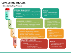 Consulting Process PPT Slide 19