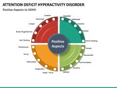 ADHD PPT Slide 26