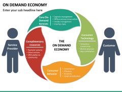 On Demand Economy PPT slide 10